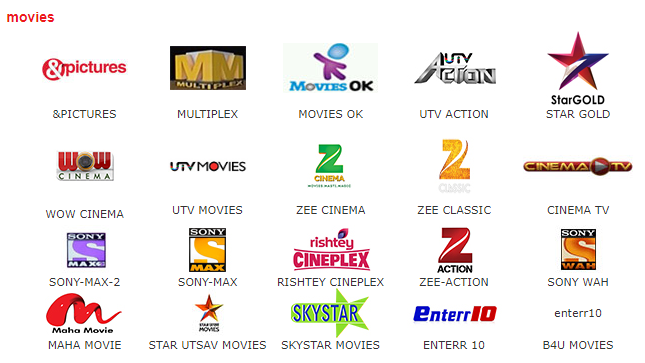 airtel_sd_packs_family_plus_movies