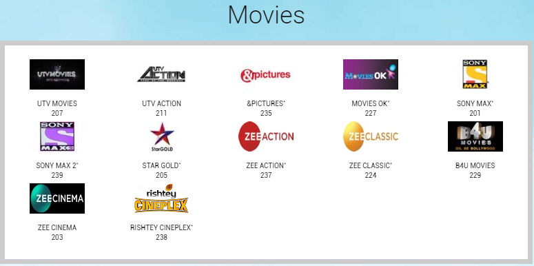 videocon_hd_packages_gold_kids_movies