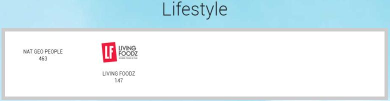 videocon_sd_packs_platinum_lifestyle