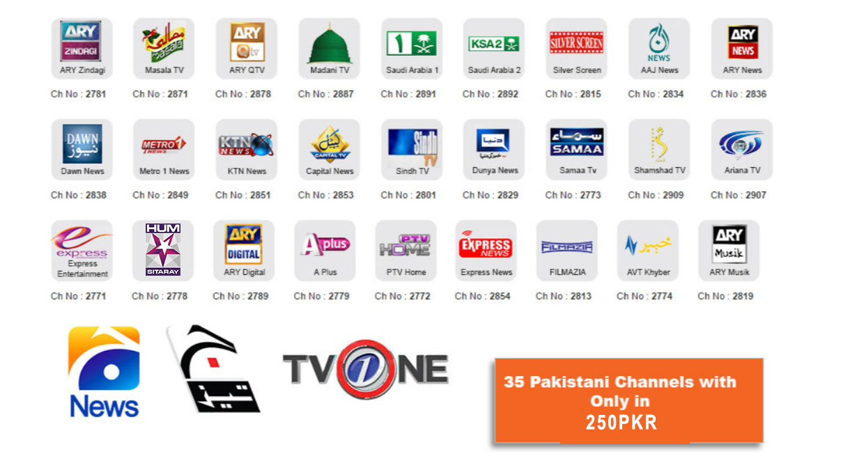 Dish Tv Hd Packages In Pakistan Dish Tv Packs Hd Packages